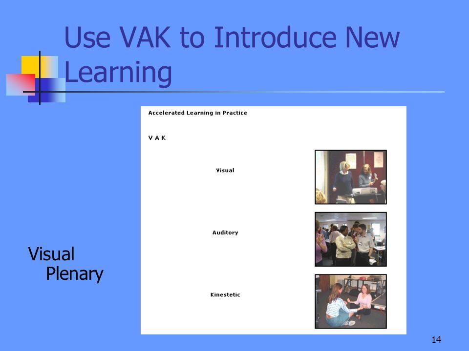 14 Use VAK to Introduce New Learning Visual Plenary