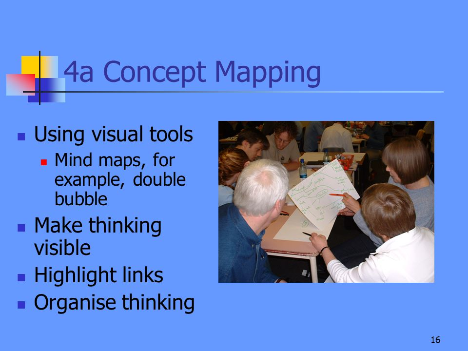 16 4a Concept Mapping Using visual tools Mind maps, for example, double bubble Make thinking visible Highlight links Organise thinking