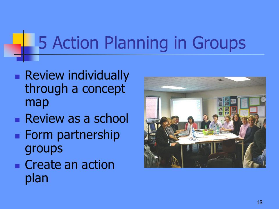 18 5 Action Planning in Groups Review individually through a concept map Review as a school Form partnership groups Create an action plan