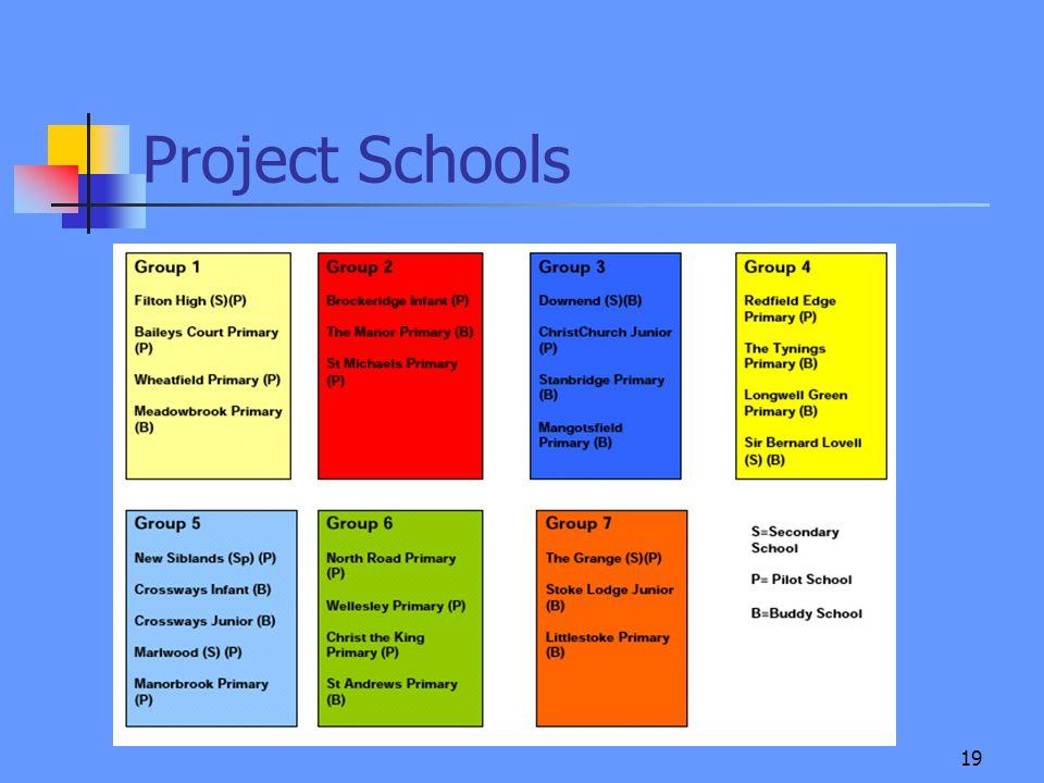 19 Project Schools