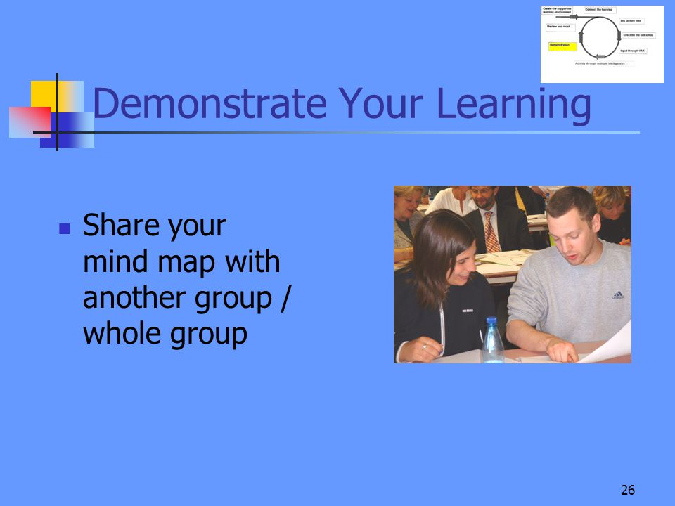 26 Demonstrate Your Learning Share your mind map with another group / whole group
