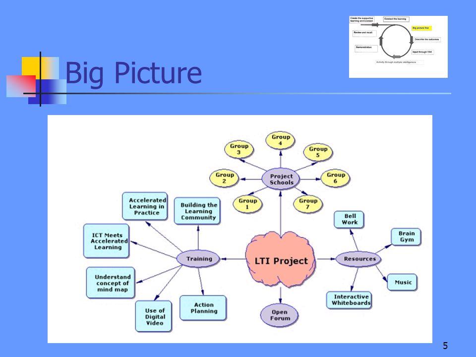 5 Big Picture ALC3