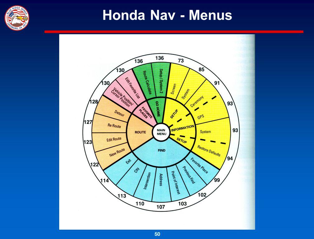 50 Honda Nav - Menus