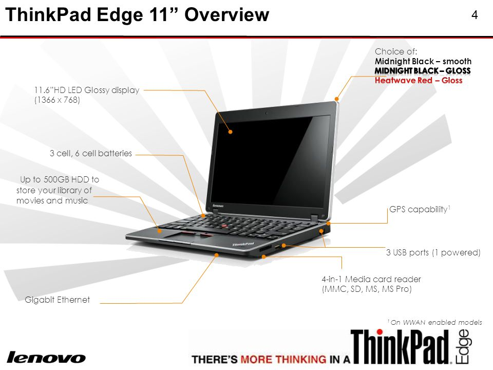 5 ThinkPad Edge 11 Overview Low light sensitivity webcam Wireless Connectivity Options: WWAN (GSM/CDMA) 802.11bgn WiFi WiMAX Bluetooth AMD ULV or Intel Core ULV processors VGA and HDMI out Contemporary spill- resistant ThinkPad keyboard.