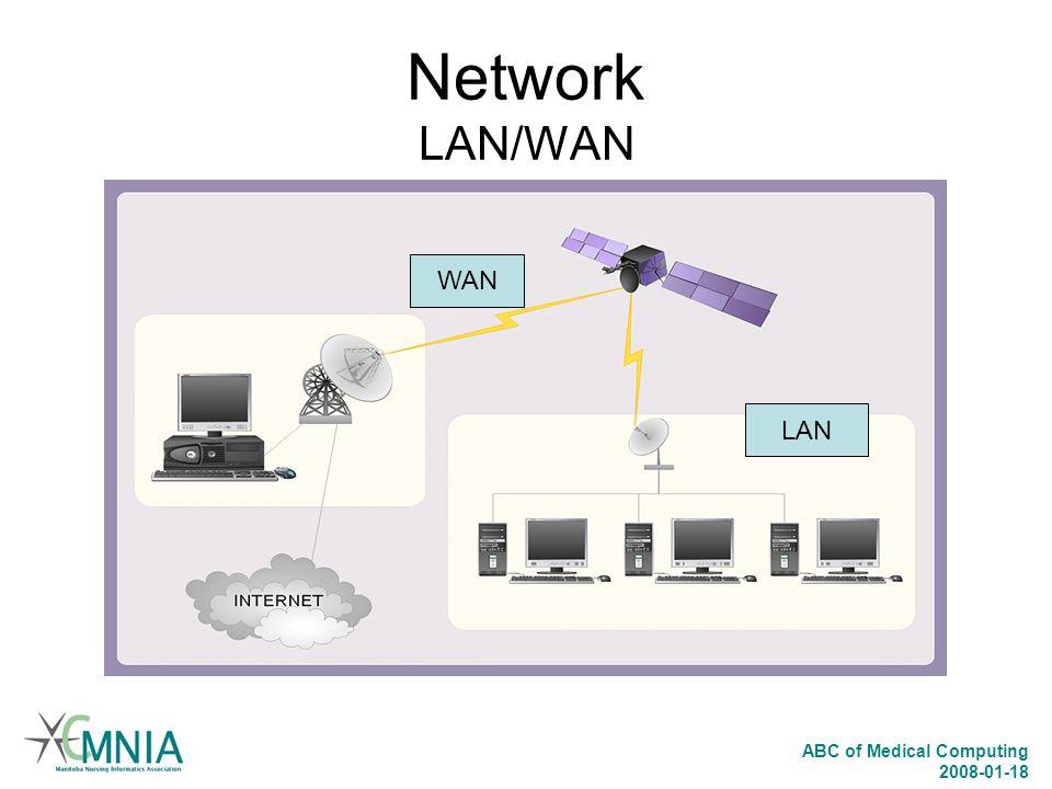 ABC of Medical Computing 2008-01-18 Network LAN/WAN LAN WAN