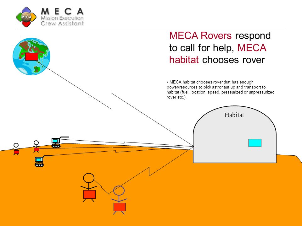 www.CrewAssistant.com 18 MECA Rovers respond to call for help, MECA habitat chooses rover Habitat MECA habitat chooses rover that has enough power/res