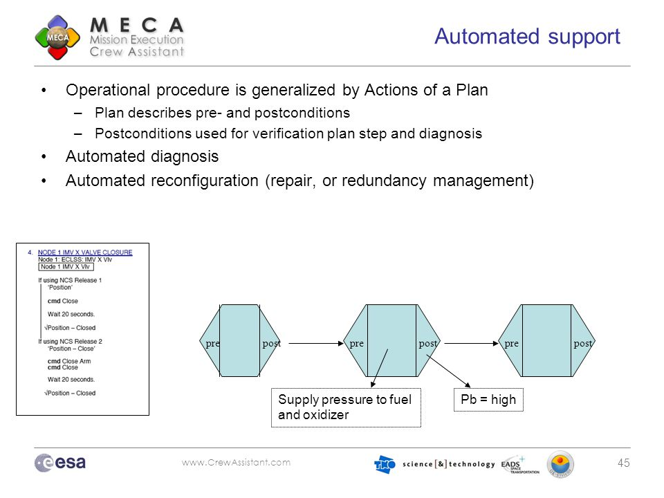 www.CrewAssistant.com 45 Automated support Operational procedure is generalized by Actions of a Plan –Plan describes pre- and postconditions –Postcond