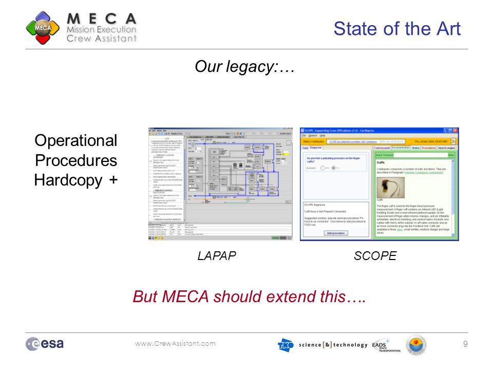 www.CrewAssistant.com 9 State of the Art LAPAPSCOPE Our legacy:… But MECA should extend this…. Operational Procedures Hardcopy +