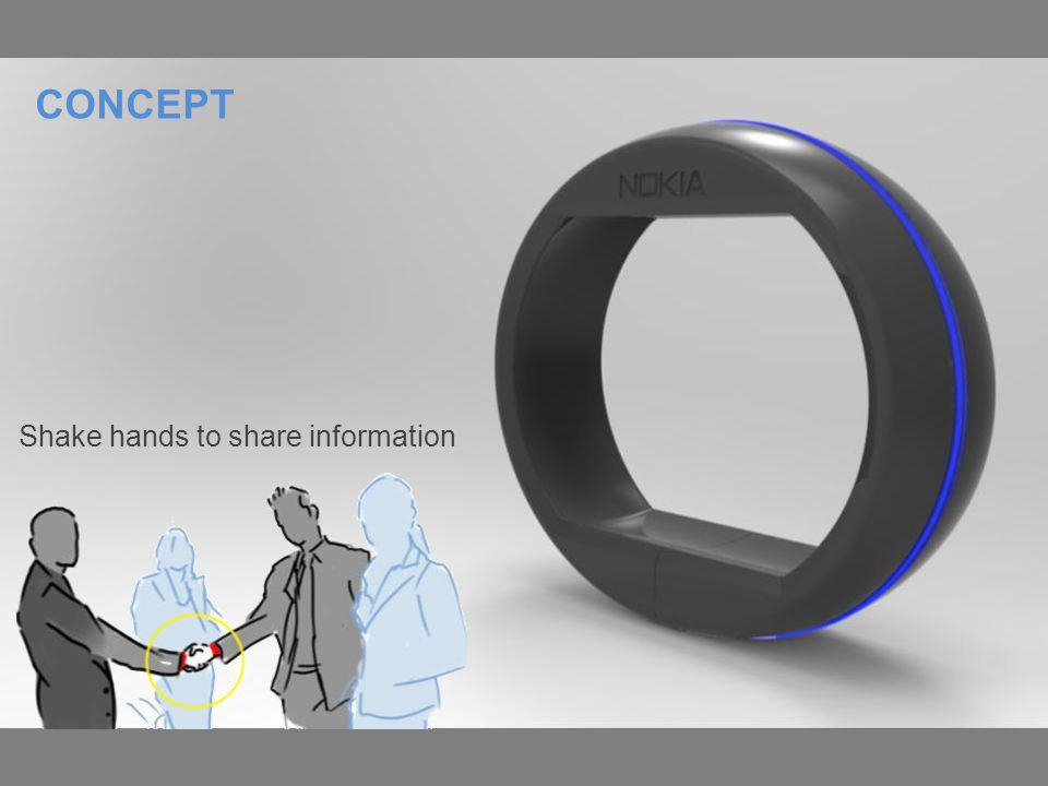 CONCEPT Shake hands to share information