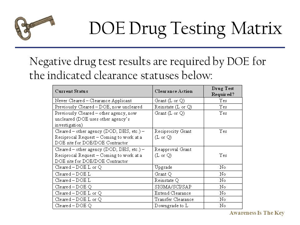 Awareness Is The Key DOE Drug Testing Matrix Negative drug test results are required by DOE for the indicated clearance statuses below: