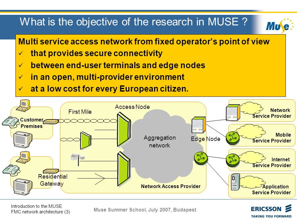 Muse Summer School, July 2007, Budapest Introduction to the MUSE FMC network architecture (24) Impact of Use Cases, Requirements 3 > Location of the user must be known by the network.