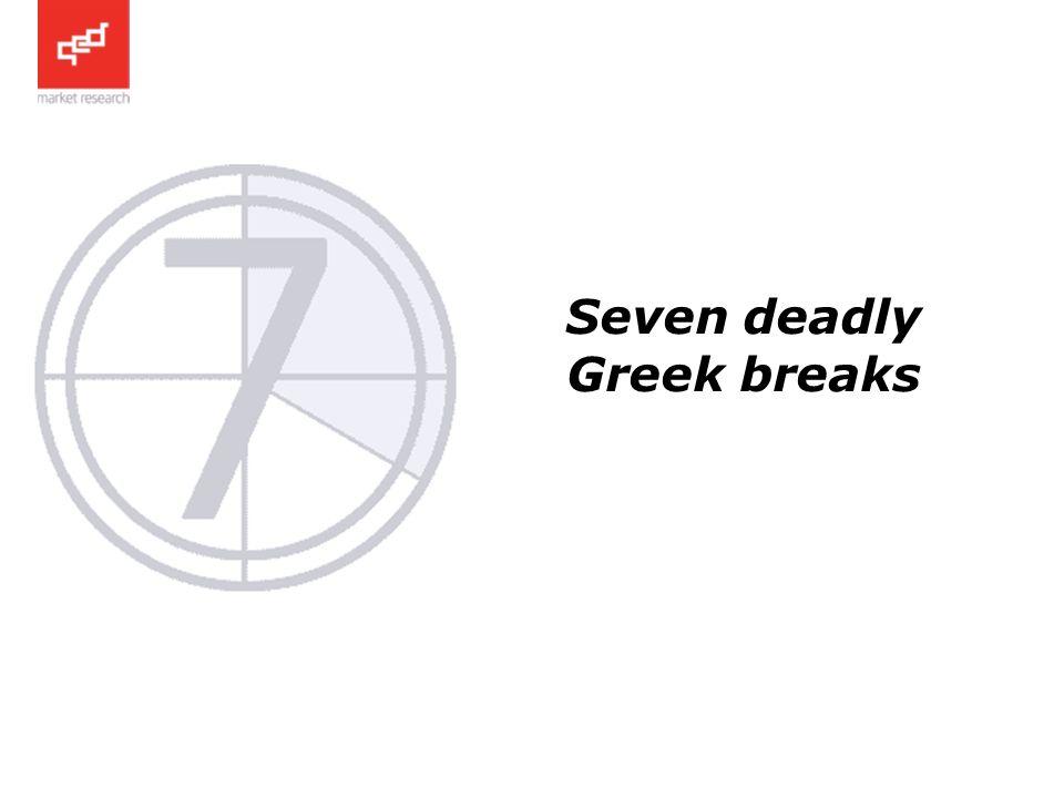 Seven deadly Greek breaks