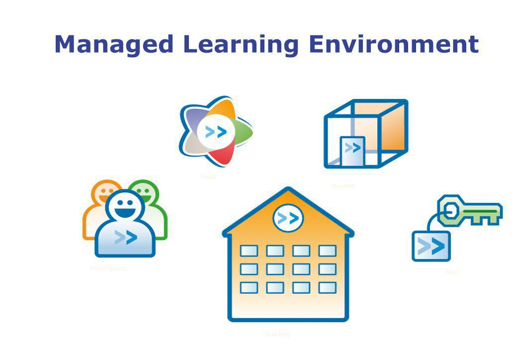 Rooms Building Tools Participants Key Managed Learning Environment