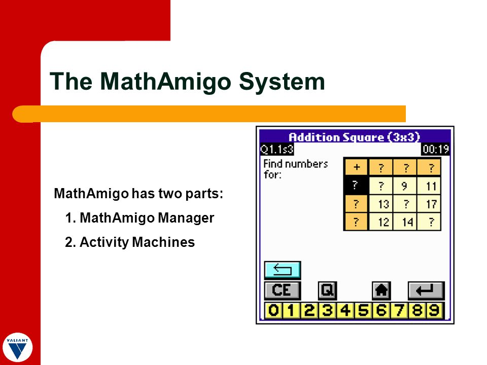 The MathAmigo System MathAmigo has two parts: 1. MathAmigo Manager 2. Activity Machines