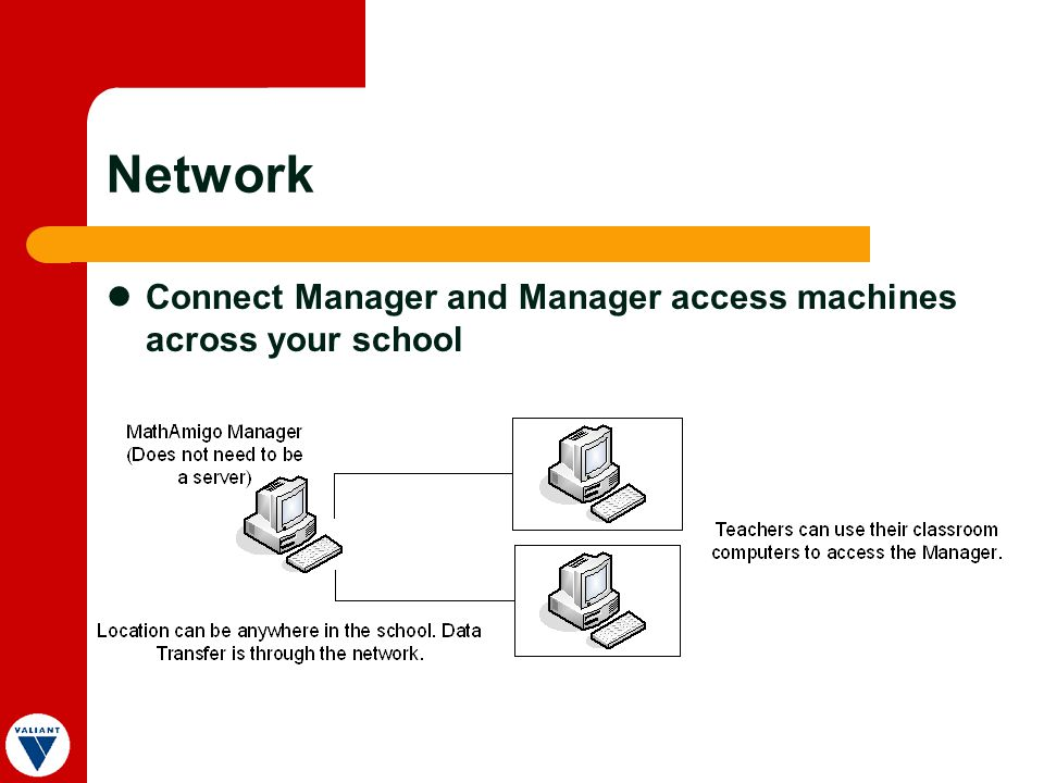 Network Connect Manager and Manager access machines across your school