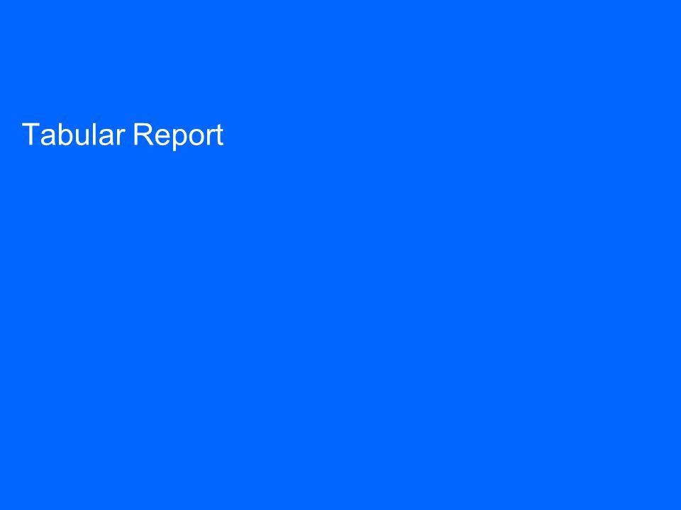 TNS mrbi/136941/Law Society IT Survey/February 2006 34 Tabular Report