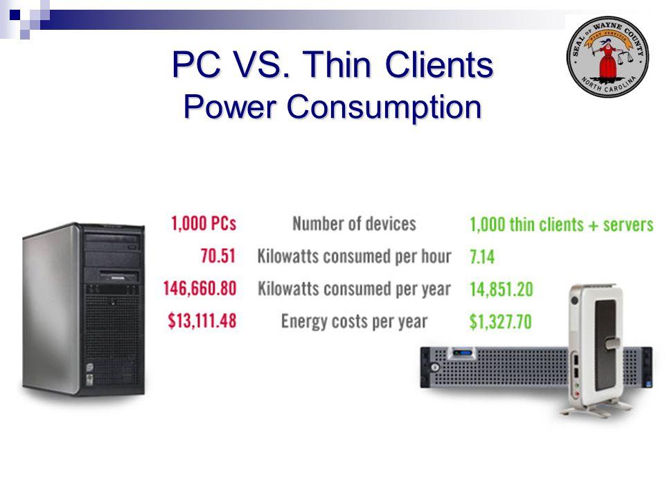 PC VS. Thin Clients Power Consumption