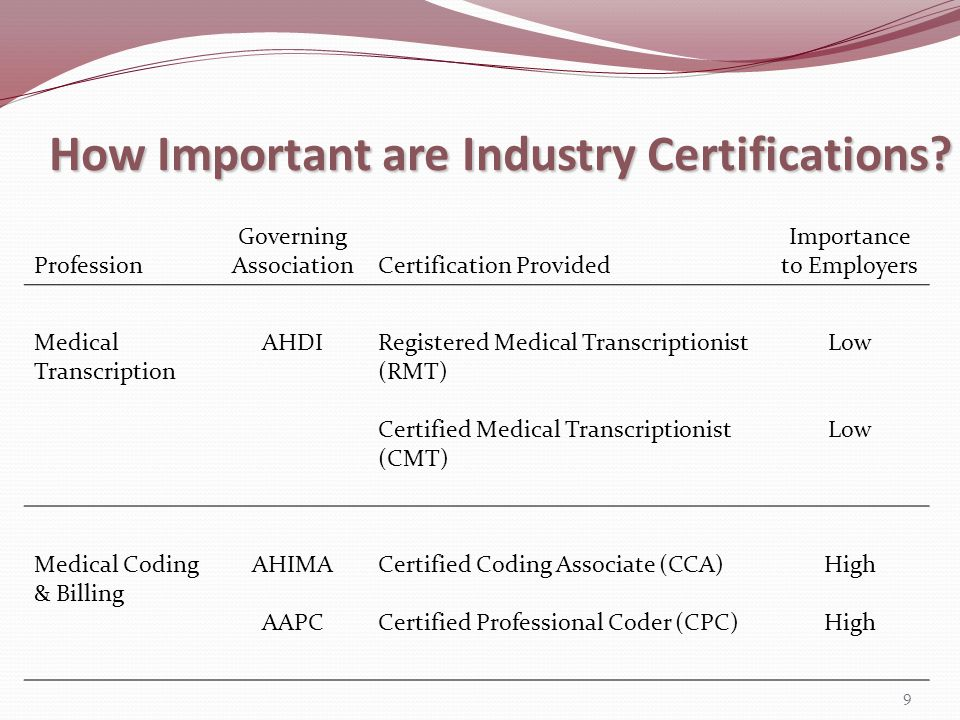 How Important are Industry Certifications? 9 Profession Governing AssociationCertification Provided Importance to Employers Medical Transcription AHDI