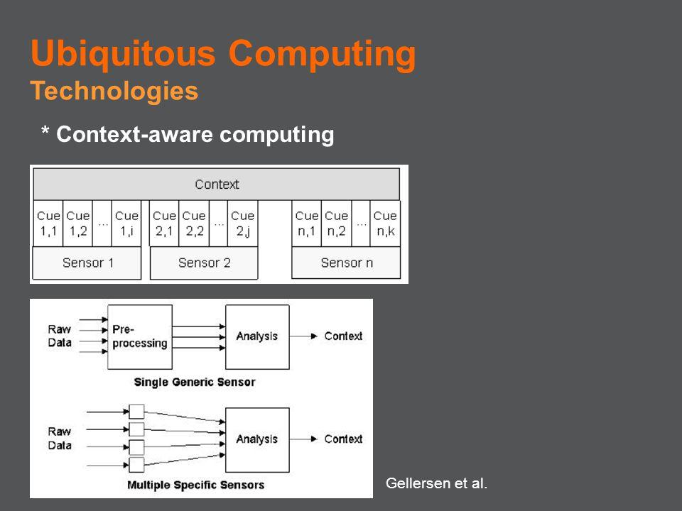 * Context-aware computing Gellersen et al. Ubiquitous Computing Technologies