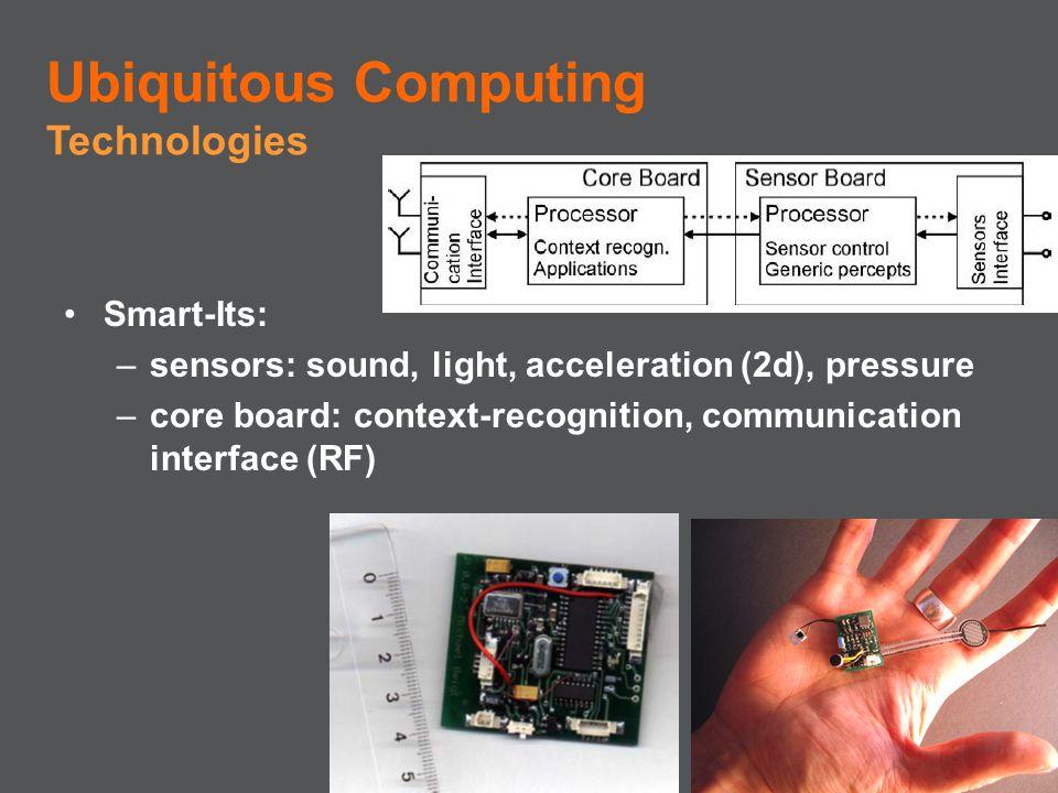 Smart-Its: –sensors: sound, light, acceleration (2d), pressure –core board: context-recognition, communication interface (RF) Ubiquitous Computing Tec