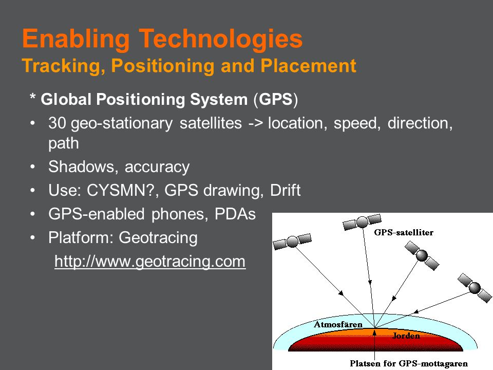 * Global Positioning System (GPS) 30 geo-stationary satellites -> location, speed, direction, path Shadows, accuracy Use: CYSMN?, GPS drawing, Drift G