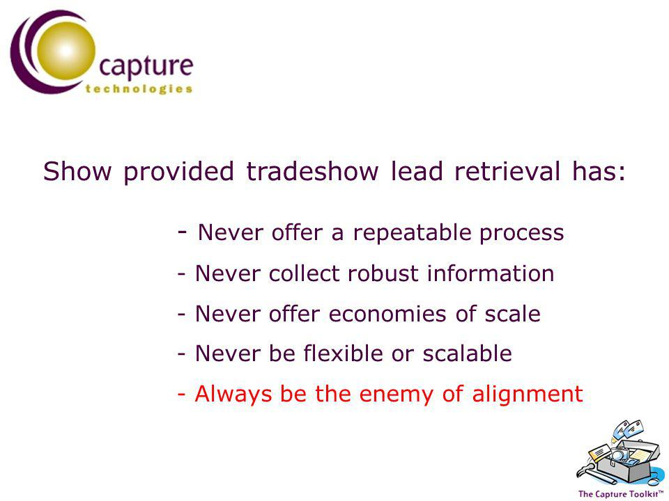 LeadWare is compatible with all Customer Relationship Management (CRM) systems.