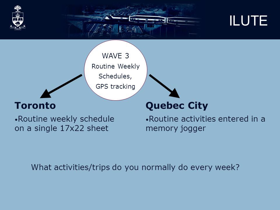 ILUTE WAVE 3 Routine Weekly Schedules, GPS tracking Toronto Routine weekly schedule on a single 17x22 sheet Quebec City Routine activities entered in a memory jogger What activities/trips do you normally do every week?