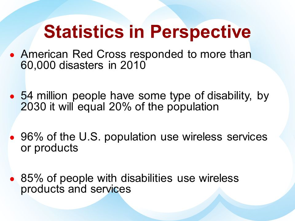 Statistics in PerspectiveStatistics in Perspective American Red Cross responded to more than 60,000 disasters in 2010 54 million people have some type of disability, by 2030 it will equal 20% of the population 96% of the U.S.