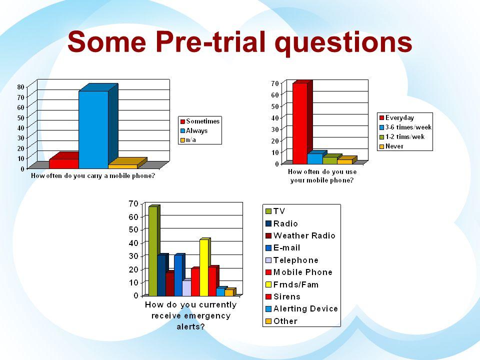 Some Pre-trial questionsSome Pre-trial questions