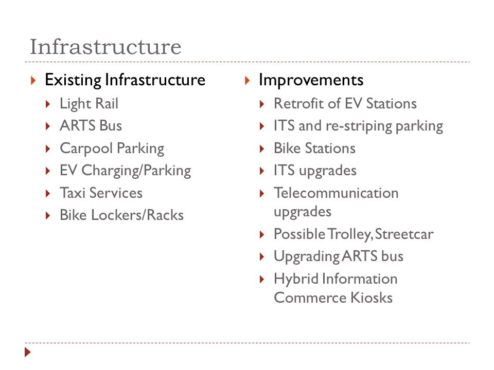 Infrastructure Existing Infrastructure Light Rail ARTS Bus Carpool Parking EV Charging/Parking Taxi Services Bike Lockers/Racks Improvements Retrofit of EV Stations ITS and re-striping parking Bike Stations ITS upgrades Telecommunication upgrades Possible Trolley, Streetcar Upgrading ARTS bus Hybrid Information Commerce Kiosks
