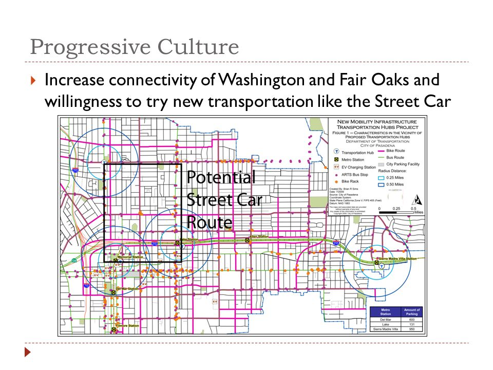 Progressive Culture Increase connectivity of Washington and Fair Oaks and willingness to try new transportation like the Street Car