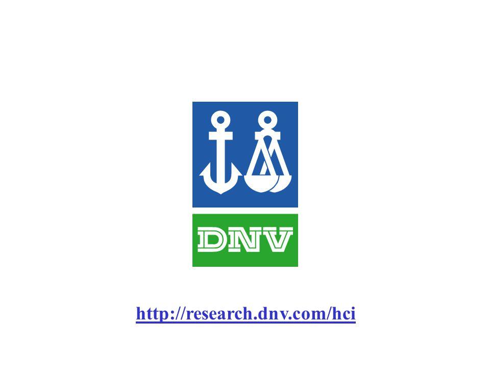 http://research.dnv.com/hci