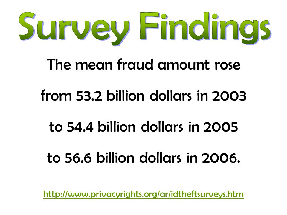The mean fraud amount rose from 53.2 billion dollars in 2003 to 54.4 billion dollars in 2005 to 56.6 billion dollars in 2006.