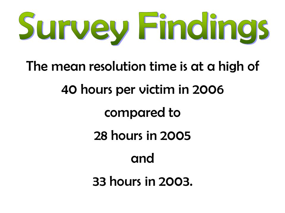 The mean resolution time is at a high of 40 hours per victim in 2006 compared to 28 hours in 2005 and 33 hours in 2003.