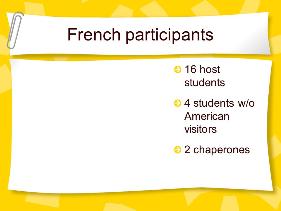 Code of Conduct Student will participate in activities with their French hosts.