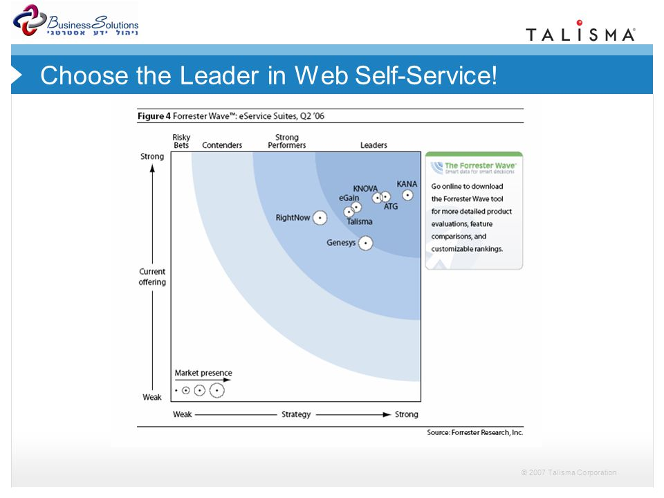 © 2007 Talisma Corporation Choose the Leader in Web Self-Service!