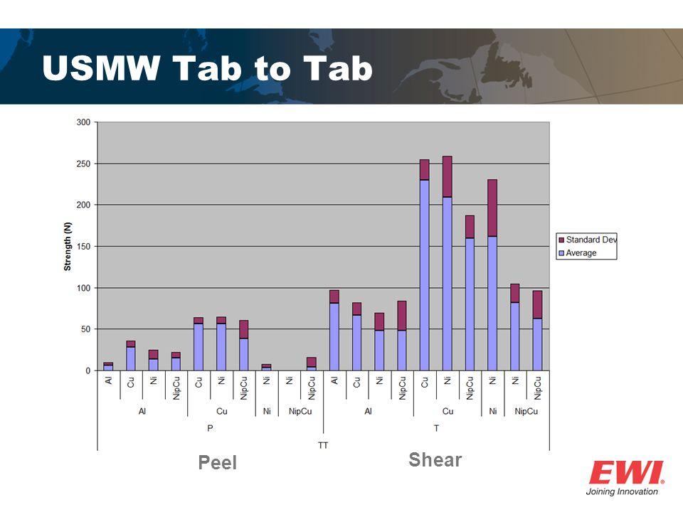 USMW Tab to Tab Peel Shear