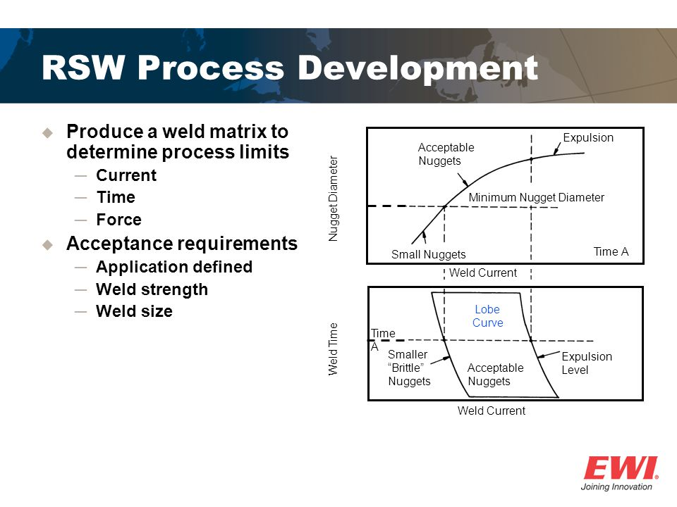 RSW Process Development Produce a weld matrix to determine process limits Current Time Force Acceptance requirements Application defined Weld strength