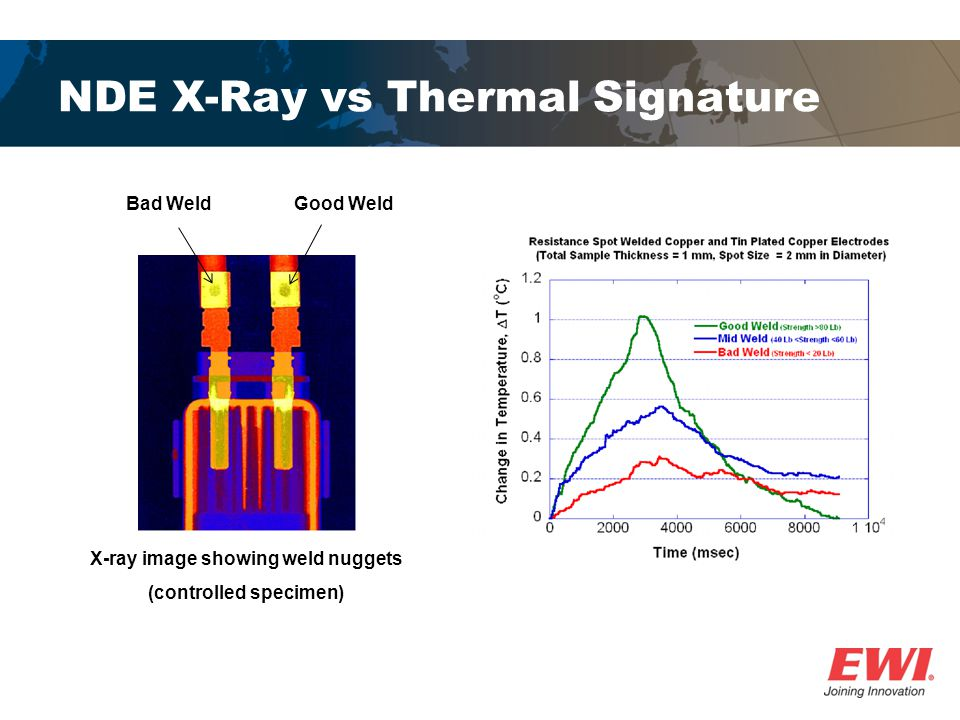 NDE X-Ray vs Thermal Signature Good WeldBad Weld X-ray image showing weld nuggets (controlled specimen)