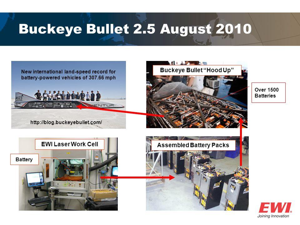 Buckeye Bullet 2.5 August 2010 EWI Laser Work Cell Assembled Battery Packs Buckeye Bullet Hood Up Battery New international land-speed record for batt