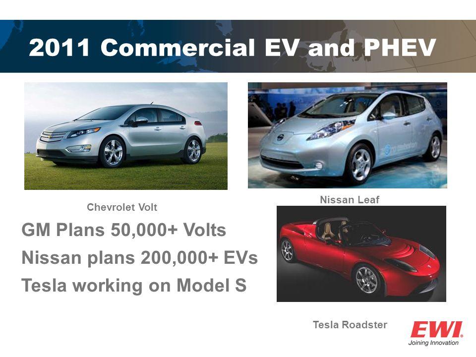 2011 Commercial EV and PHEV Chevrolet Volt Nissan Leaf Tesla Roadster GM Plans 50,000+ Volts Nissan plans 200,000+ EVs Tesla working on Model S