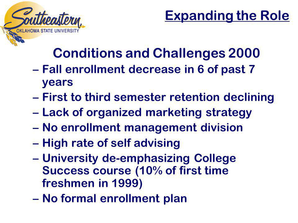 Expanding the Role Conditions and Challenges 2000 –Fall enrollment decrease in 6 of past 7 years –First to third semester retention declining –Lack of