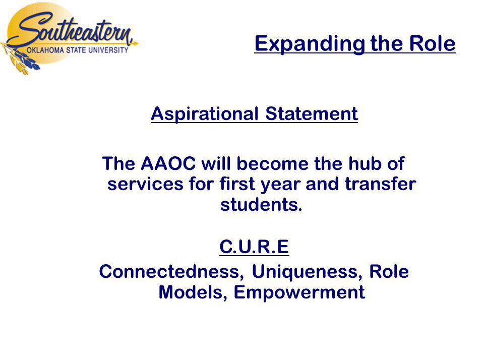 Expanding the Role Aspirational Statement The AAOC will become the hub of services for first year and transfer students. C.U.R.E Connectedness, Unique