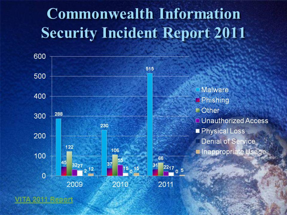Commonwealth Information Security Incident Report 2011 VITA 2011 Report