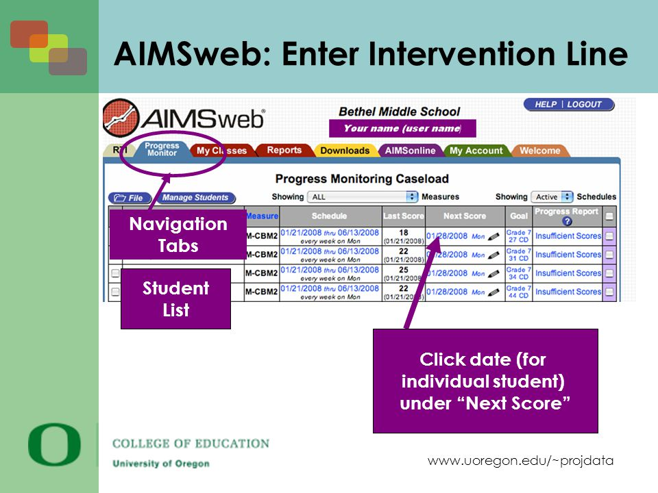 www.uoregon.edu/~projdata Navigation Tabs Student List AIMSweb: Enter Intervention Line Click date (for individual student) under Next Score