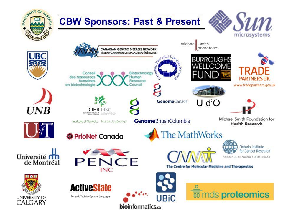 CBW Sponsors: Past & Present U dO