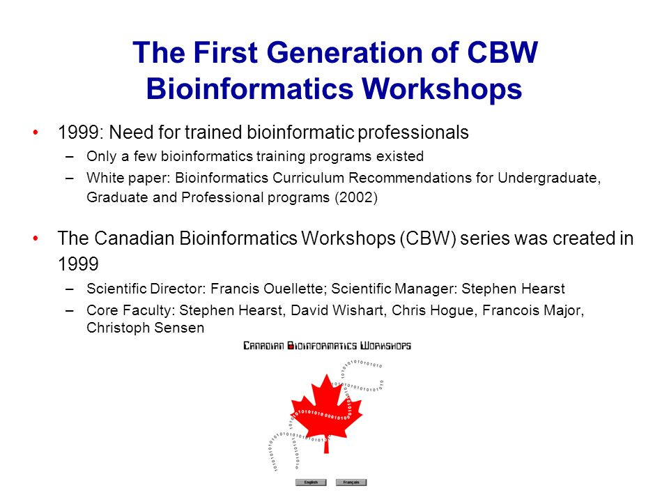 The First Generation of CBW Bioinformatics Workshops 1999: Need for trained bioinformatic professionals –Only a few bioinformatics training programs existed –White paper: Bioinformatics Curriculum Recommendations for Undergraduate, Graduate and Professional programs (2002) The Canadian Bioinformatics Workshops (CBW) series was created in 1999 –Scientific Director: Francis Ouellette; Scientific Manager: Stephen Hearst –Core Faculty: Stephen Hearst, David Wishart, Chris Hogue, Francois Major, Christoph Sensen