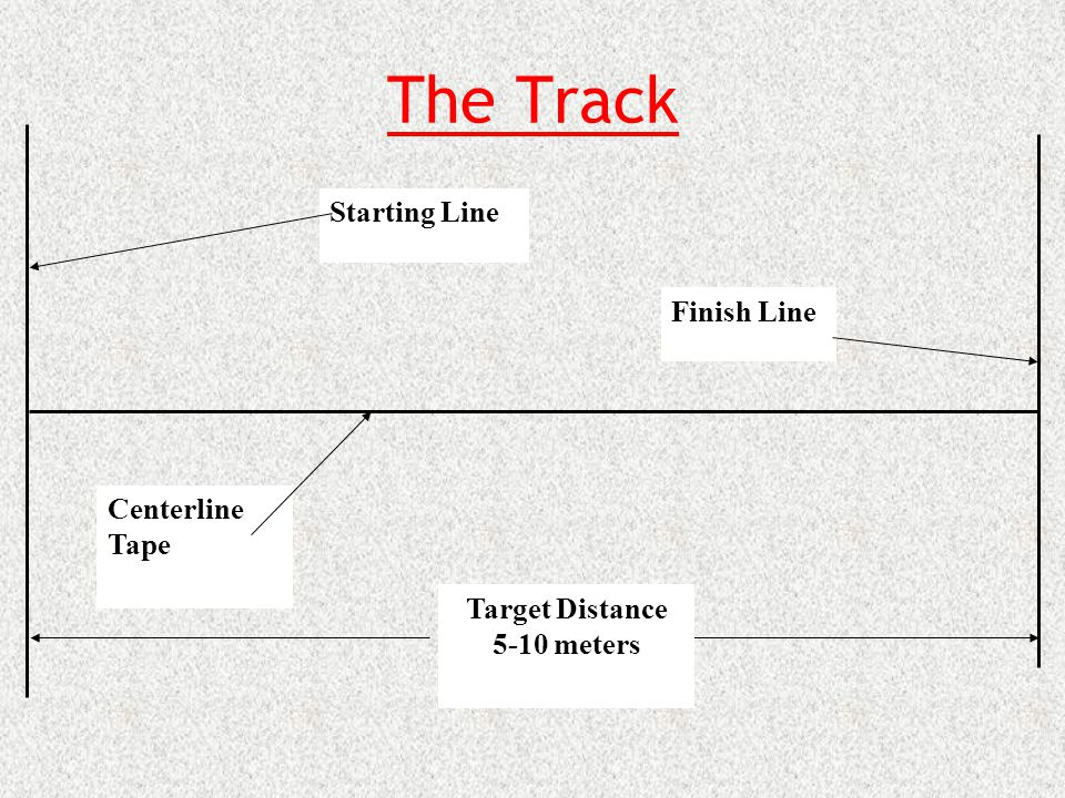 The Track Starting Line Centerline Tape Finish Line Target Distance 5-10 meters