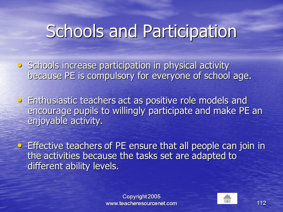 Copyright 2005 www.teacheresourcenet.com112 Schools and Participation Schools increase participation in physical activity because PE is compulsory for