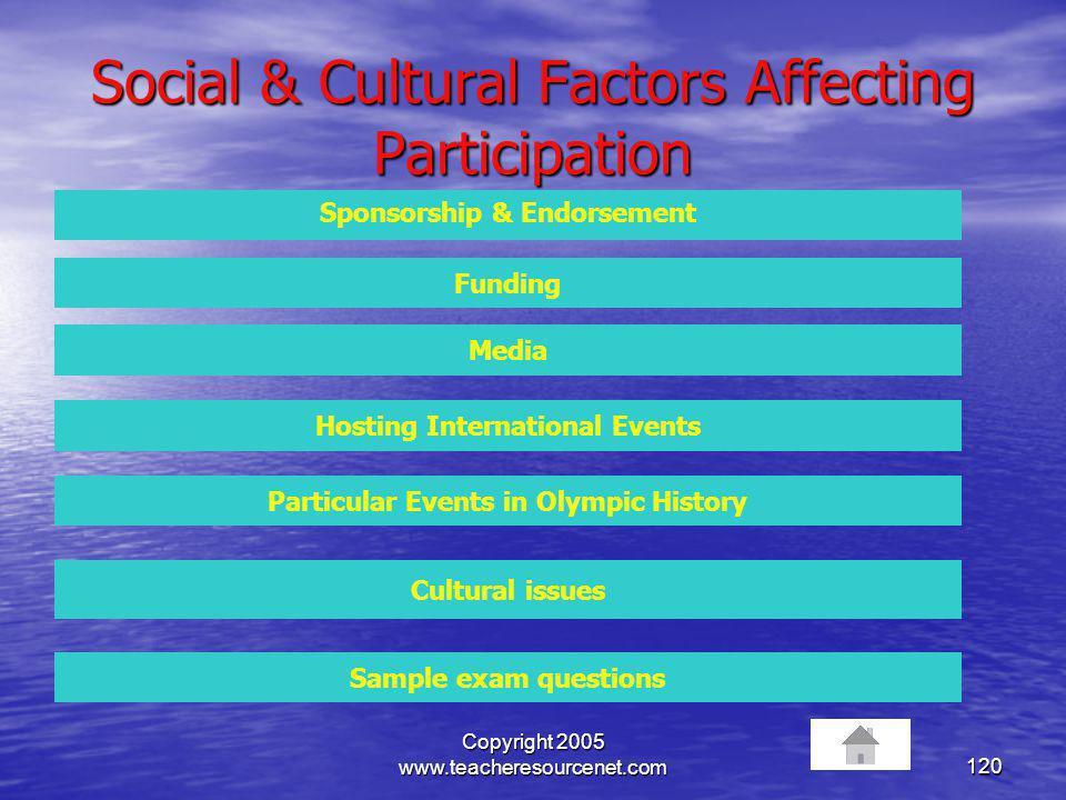 Copyright 2005 www.teacheresourcenet.com120 Social & Cultural Factors Affecting Participation Sponsorship & Endorsement Funding Media Hosting Internat